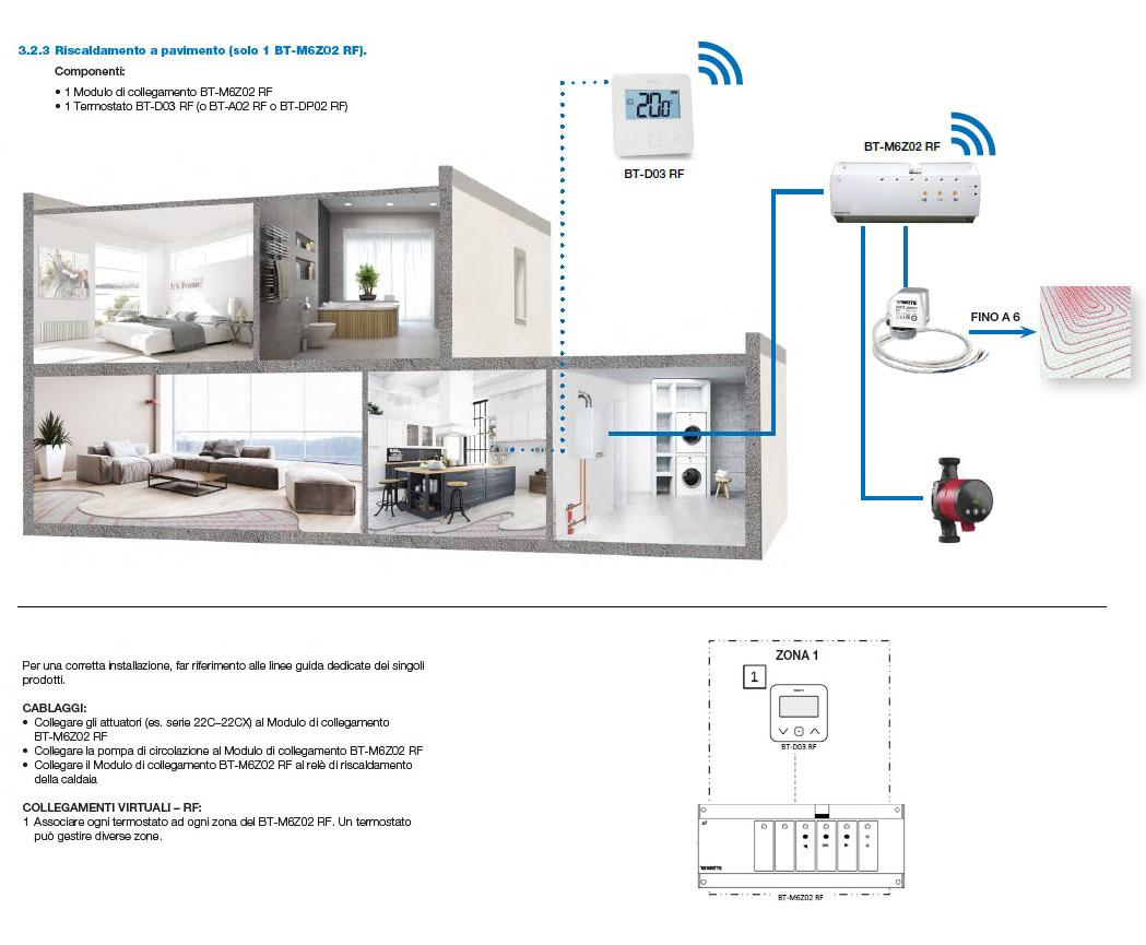 """Riscaldamento A Pavimento E Raffreddamento watts vision system 3.2.3 - sistema smart home basic per la regolazione e  gestione dell""""impianto di riscaldamento a pavimento"""