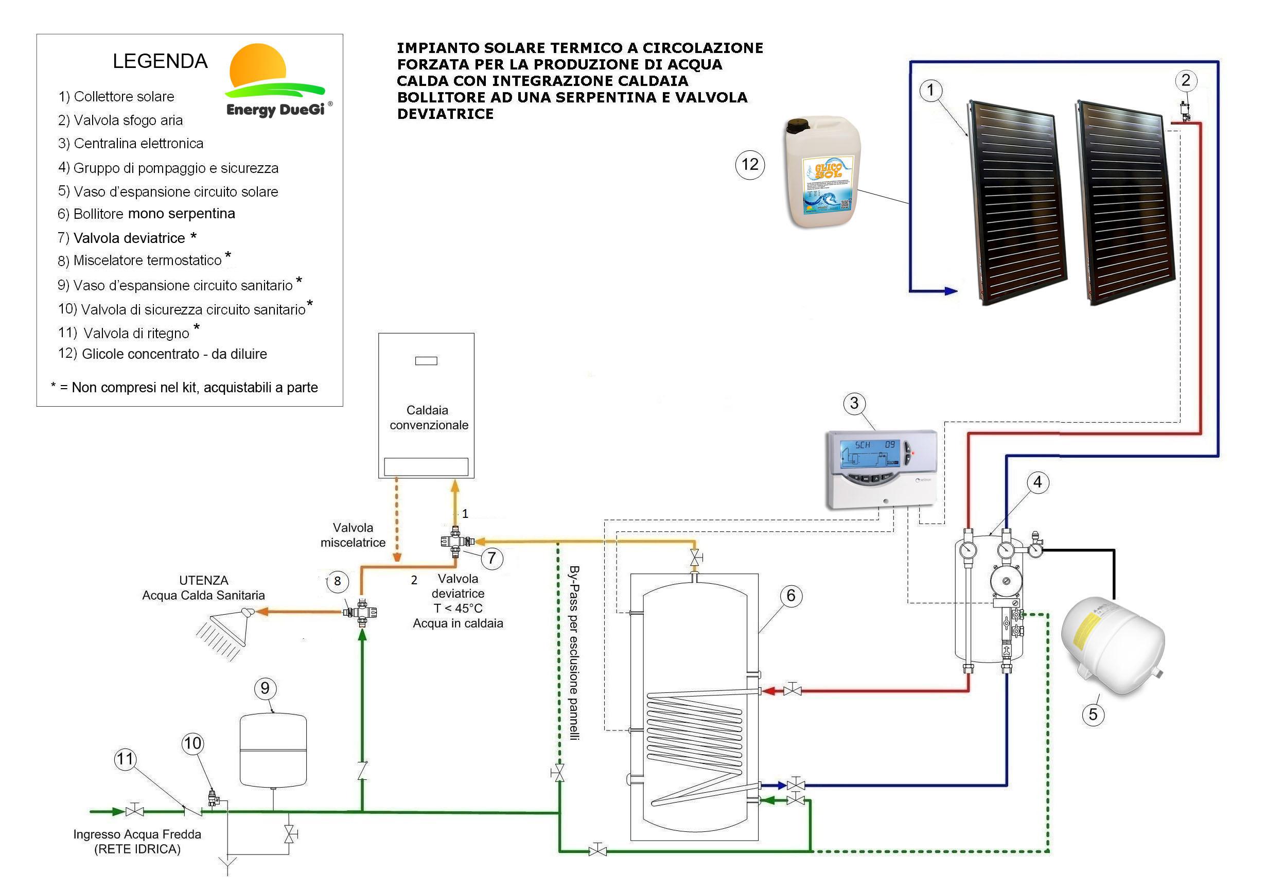 Schema Elettrico Elettrovalvola Per Riscaldamento : E a kv kit impianto solare termico ad elevate