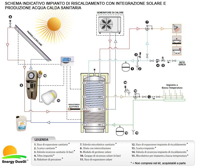 collegamento elettrico per riscaldatore di acqua calda araba dating app